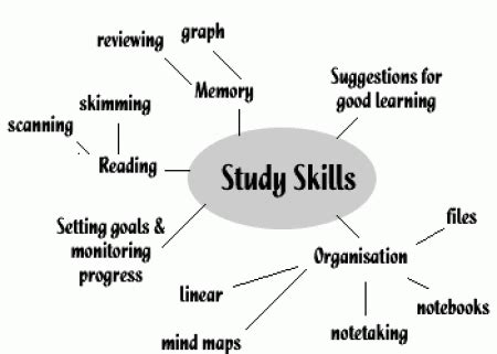 How to Improve Research Paper Writing with Technology