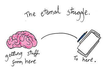 15 Ways to Improve Your Academic Writing - Kibin Blog